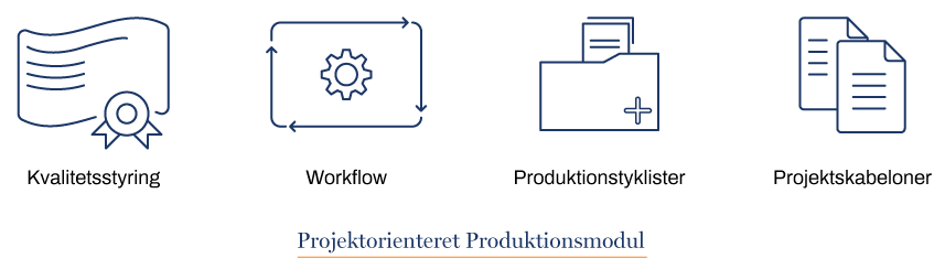 Projektorienteret-Produktionsmodul-(IEM)