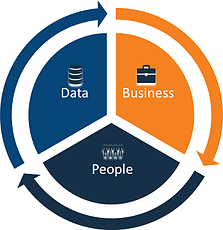 six-steps-to-success-advanced-analytics-data-business-people