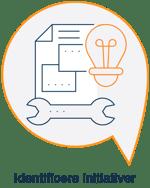 Identificer initiativer - Columbus Retail Strategi