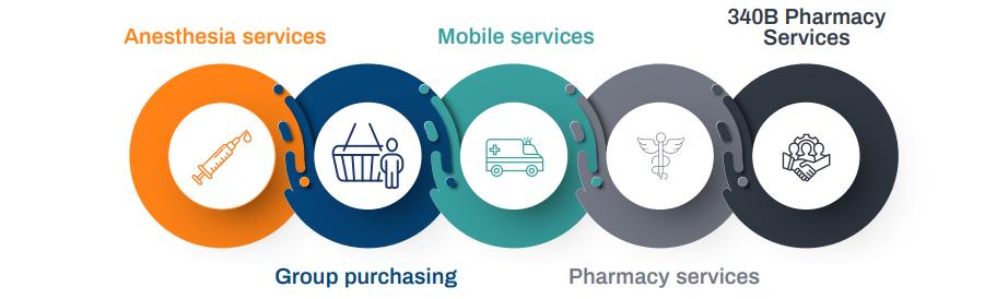 Health Enterprises Services